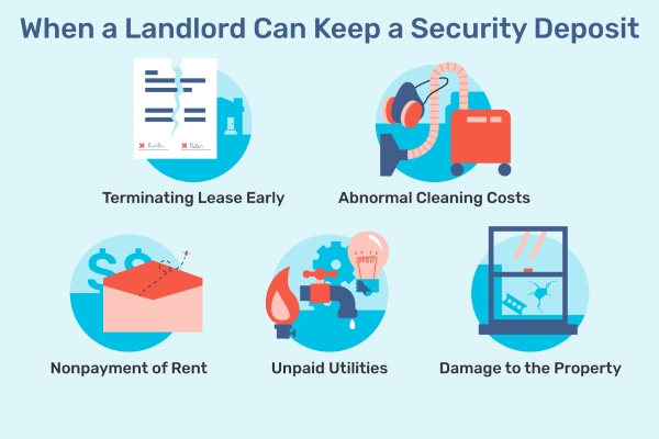 Student Landlords Reveal How to Minimise Deposit Deductions